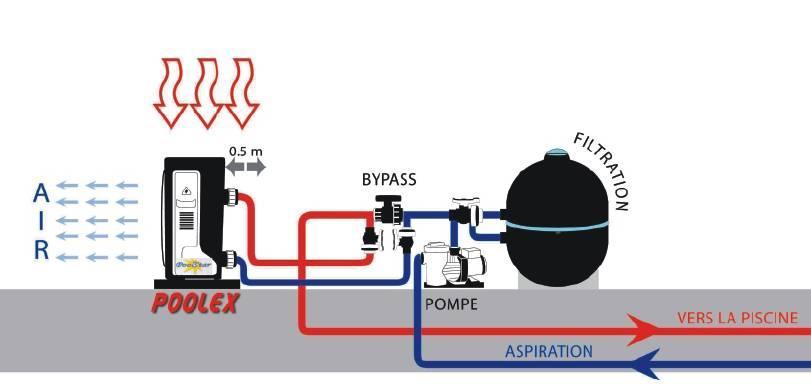 esquema de bomba de calor con filtración