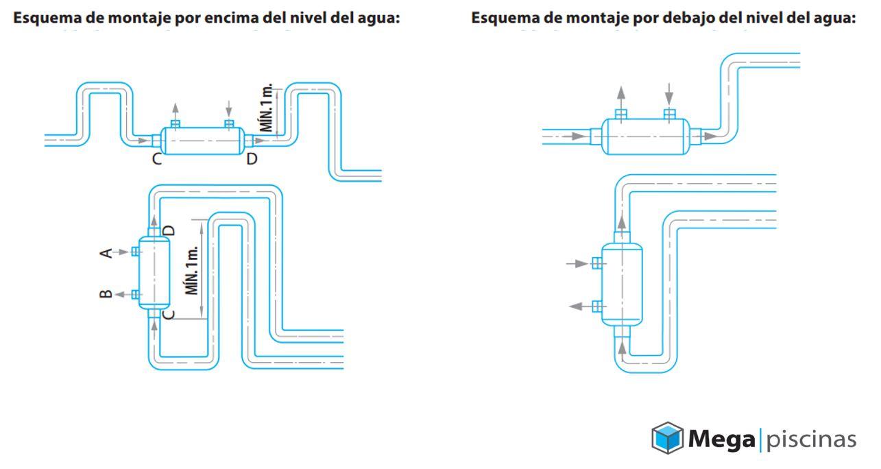 esquema montaje intercambiador de calor