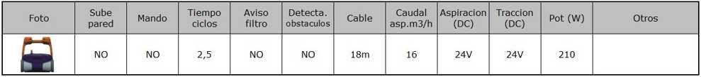 tabla-datos-max3